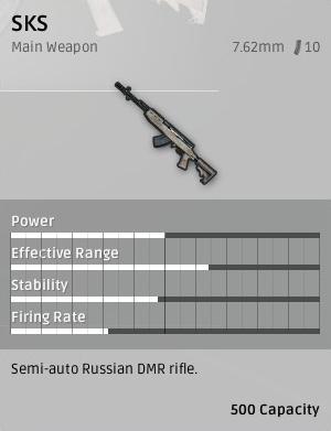 PUBG Die Besten Waffen Damit Richtet Ihr Am Meisten