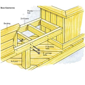 deck bench planter plans