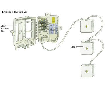 wiring telephone junction box diagram wiring diagram telephone junction box wiring diagram image about