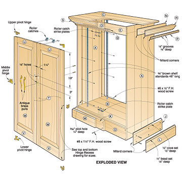 Kitchen Cabinet Plans Free Woodworking Free Woodworking Plans