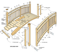 How To Build A Wood Bridge