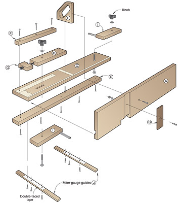 Box-Joint Jig Woodworking Plan