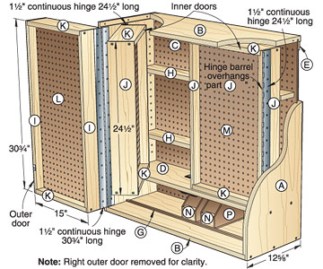 wood storage cabinets plans