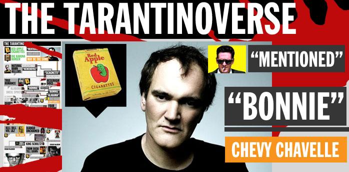 The Tarantinoverse - Mirror Online