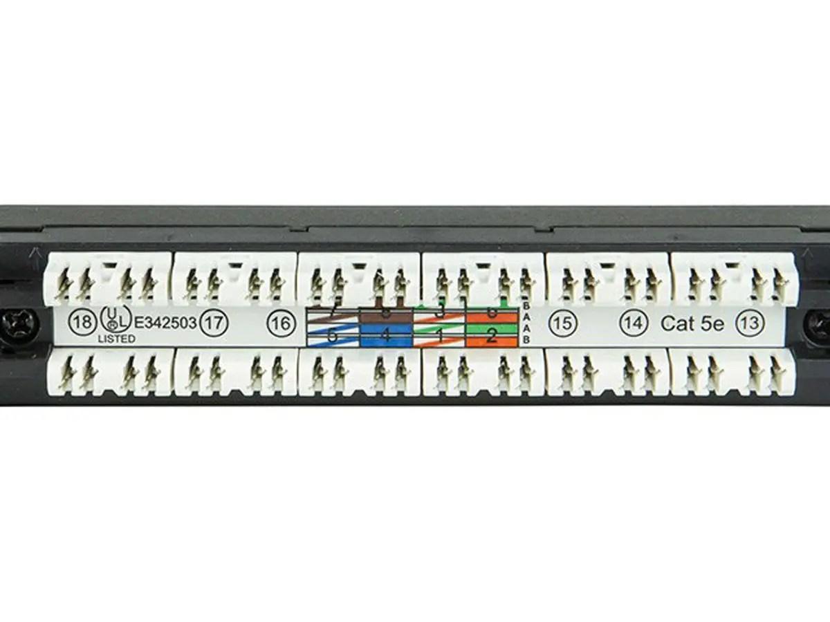 Free Download Program Wiring Patch Panel Diagram