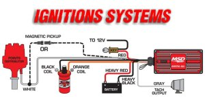 Ignitions  MSD Performance Products   Tech Support: 888