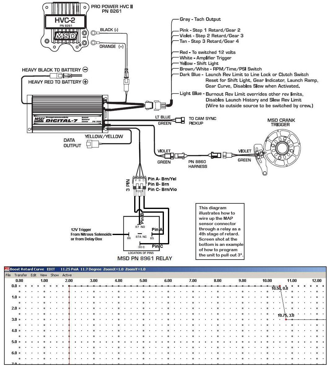 Beautiful Msd 7al 3 Wiring Kubota Zd28 Wiring-diagram Radio Wire ...