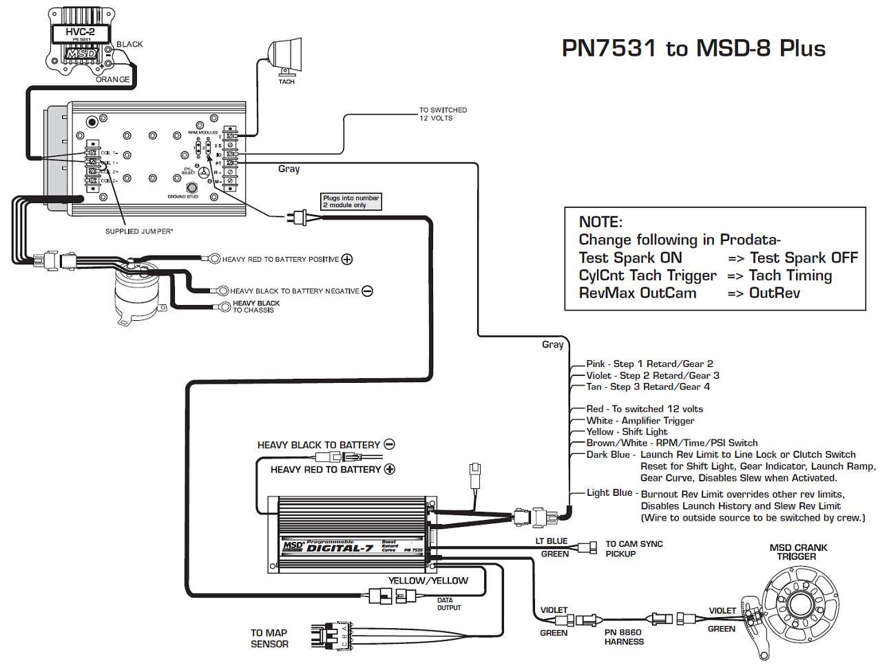 7531 To MSD 8 Plus  MSD Blog