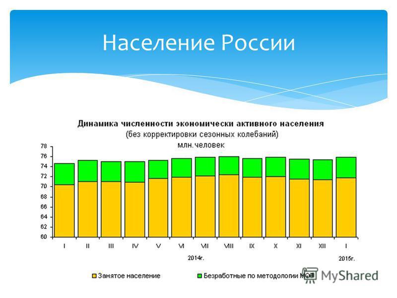Курсовая работа статистика занятости населения 9629