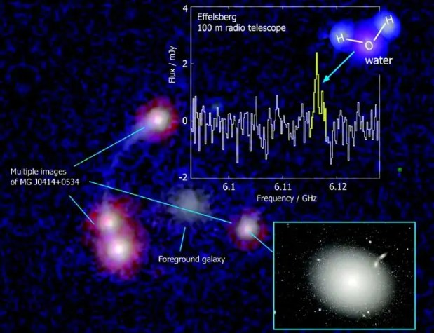 Megamaser' is most distant sign of cosmic water | New Scientist