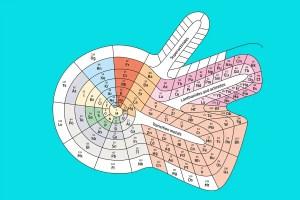new periodic table