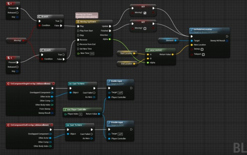 Unreal's node-based programming