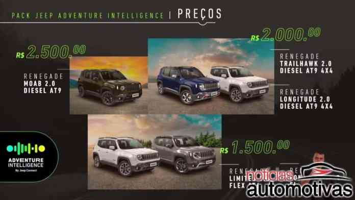 Renegade Turbo Flex only in 2022 - Price of Adventure Intelligence