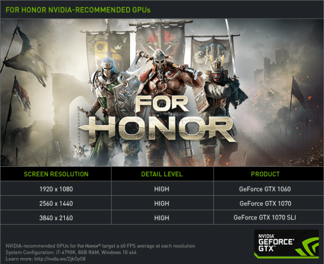 Image result for nvidia for honor