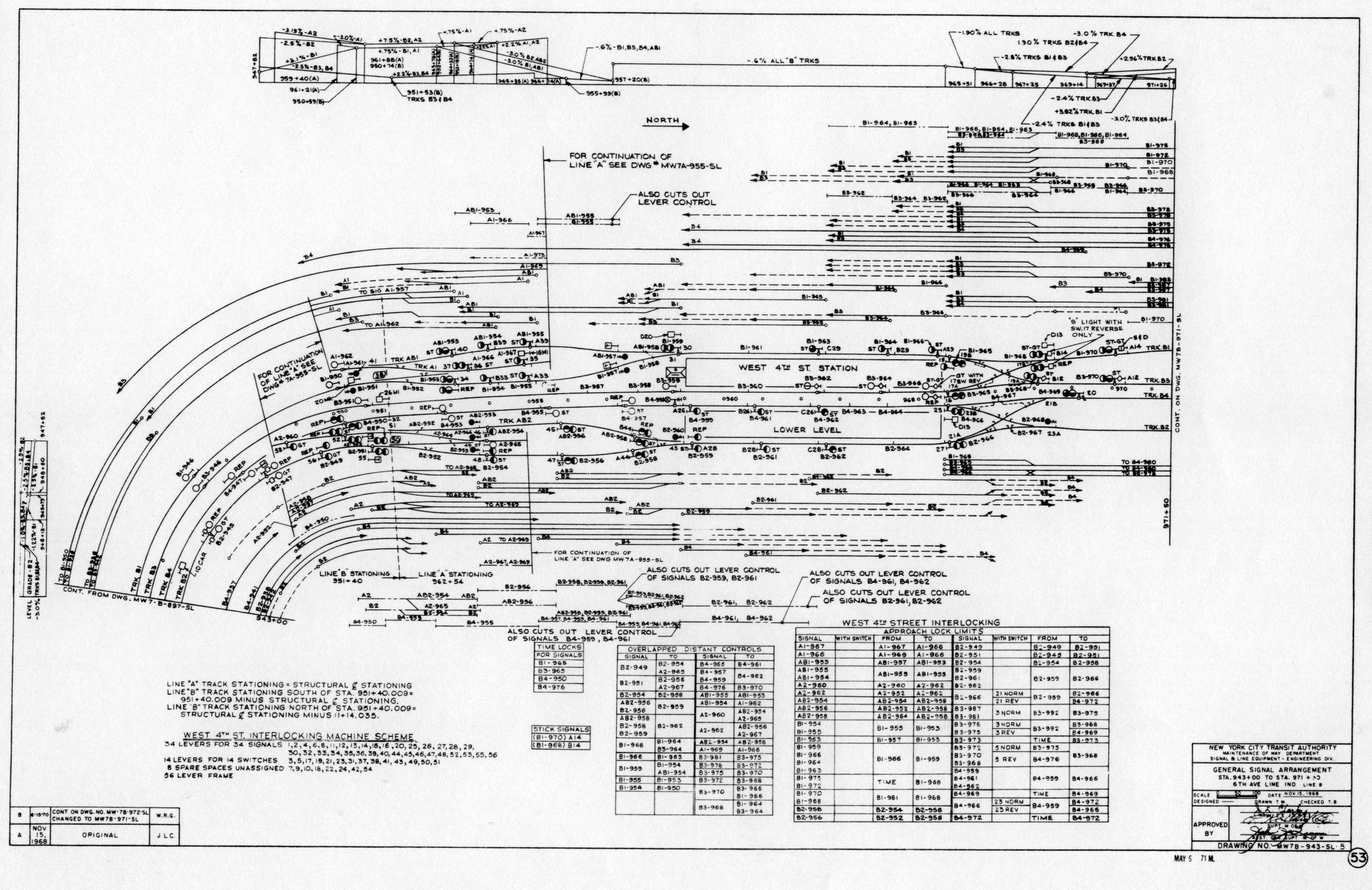 Ho Model Railroad Track Plans