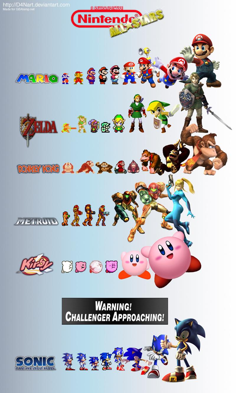 https://i2.wp.com/images.ociotakus.com/nintendo-personajes.jpg