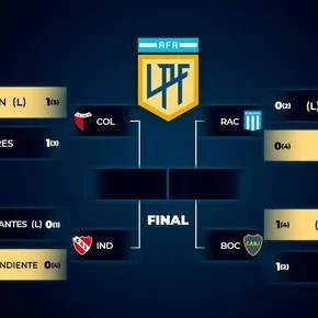 Semifinals defined in the League Cup