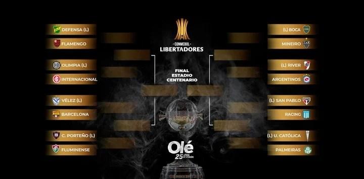 Así quedó conformada la llave de los octavos de final de la Libertadores 2021: esta fase arrancará la semana del 13 de julio, luego de la Copa América.