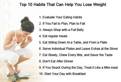 How to Lose Weight Fast: Easy Weight Loss Tips