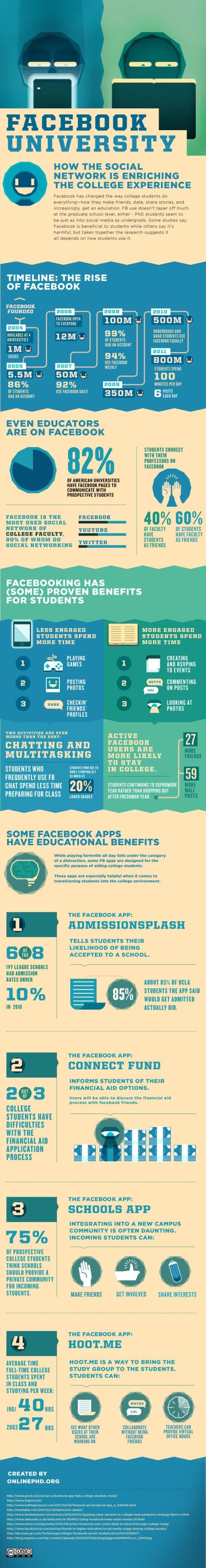 Facebook University