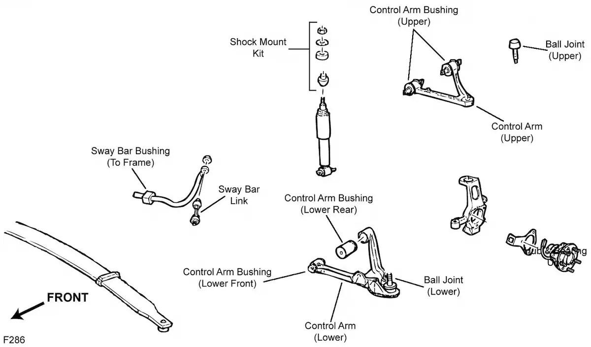 Moog Stabilizer Bar Link K