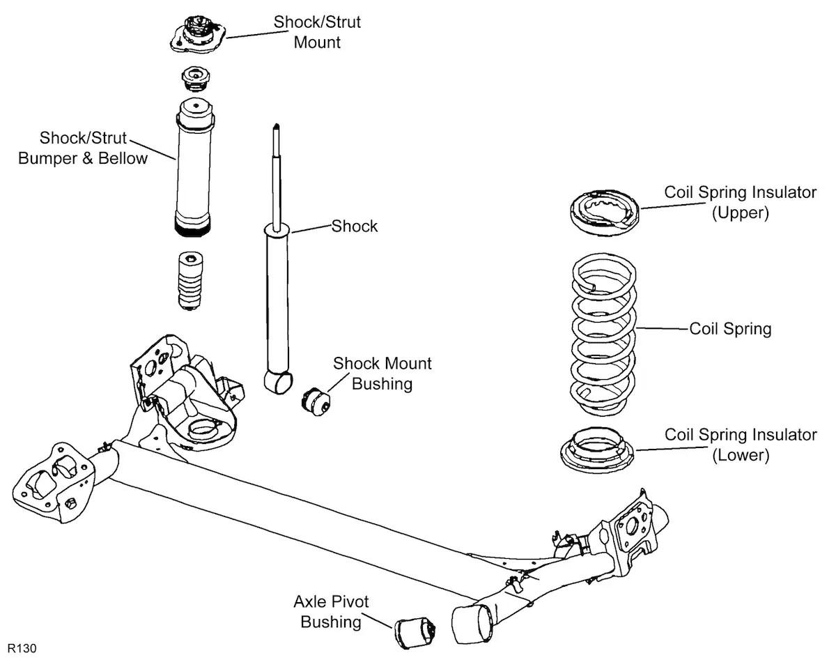 Moog Axle Pivot Bushing K