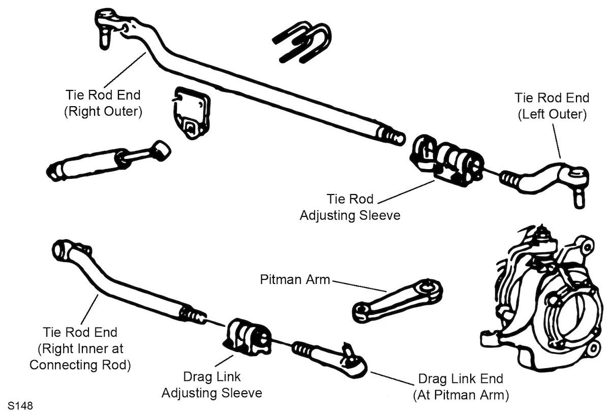 Moog Steering Damper Kit Ssd127