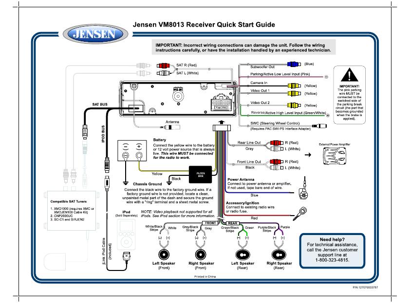 Jensen Car Video System VM8013 User's Guide