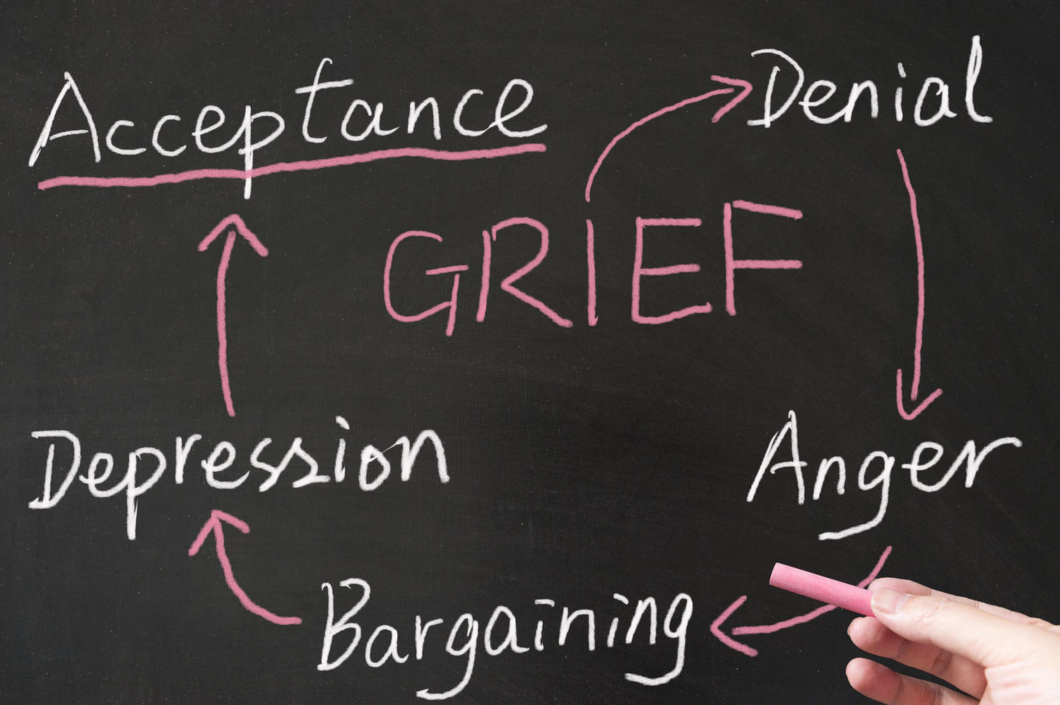 Emotional Aftermath Of Miscarriage