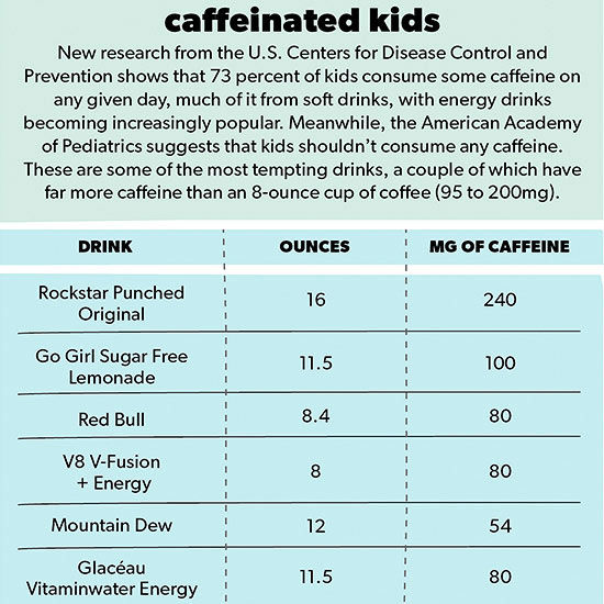 caffeinated kids chart