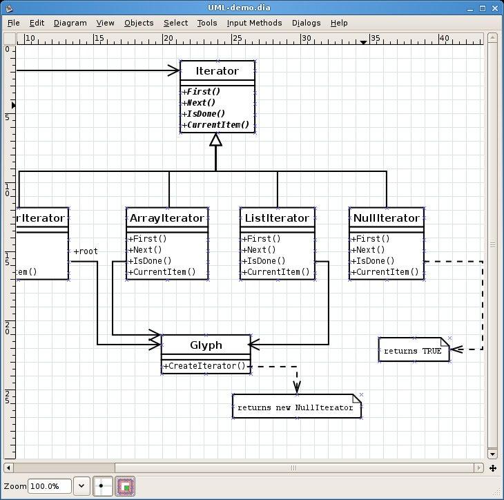 Dia organizational chart software