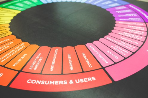 Graph on the Customers & Users