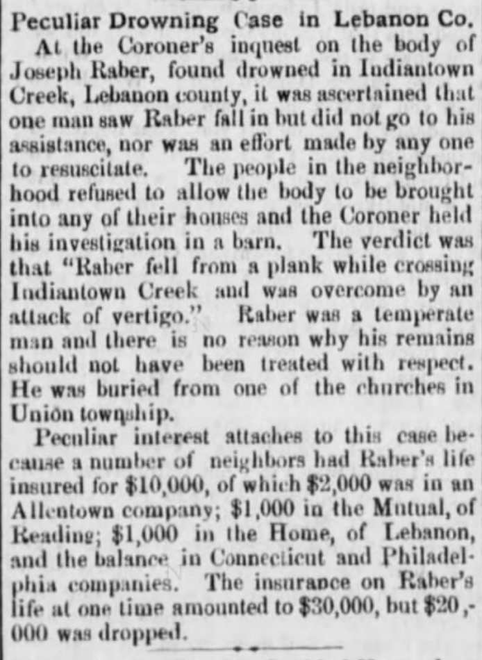 """Peculiar Drowning Case in Lebanon Co At the Coroner's inquest on the body of Joseph Raber, found drowned in Indiantown Creek, Lebanon county, it was ascertained that one man saw Raber fall in but did not go to his assistance, nor was an effort made by any one to resuscitate. The people in the neighborhood refused to allow the body to be brought into any of their houses and the Coroner held his investigation in a barn. The verdict was that """"Raber fell from a plank while crossing Indiantown Creek and was overcome by an attack of vertigo."""" Raber was a temparate man and there is no reason why his remains should not have been treated with respect. He was buried from one of the churches in Union township.  Peculiar interest attaches to this case because a number of neighbors had Raber's life insured for $10,000, of which $2,000 was in an Allentown company; $1,000 in the Mutual of Reading, $1,000 in the Home of Lebanon, and the balance in Connecticut and Philadelphia companies. The insurance on Raber's life at one time amounted to $30,000, but $20,000 was dropped."""