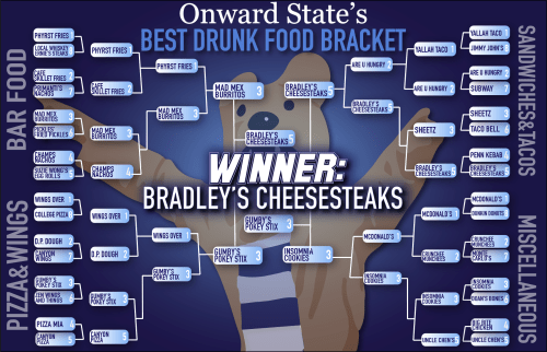 The Best State College Drunk Food Bracket: Crowning The Champion