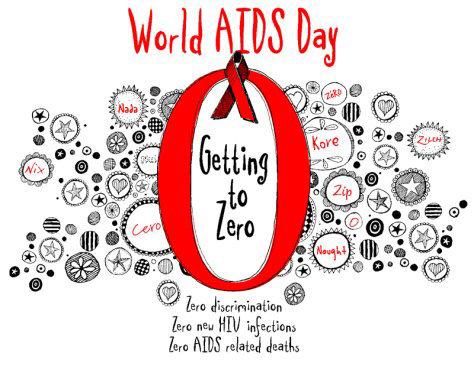 噗浪辦公室頻道 12/1世界愛滋日。 - #lcrzib - Plurk
