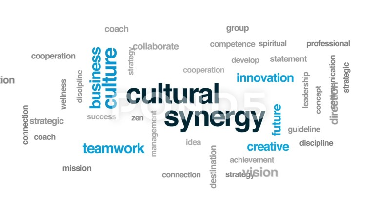 Cultural synergy animated word cloud, te...   Stock Video   Pond5