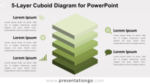 5Layer Cuboid Diagram for PowerPoint  PresentationGO