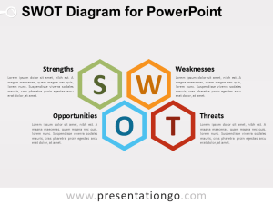 SWOT Diagram for PowerPoint  PresentationGO