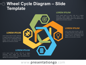 Wheel Cycle Diagram for PowerPoint and Google Slides