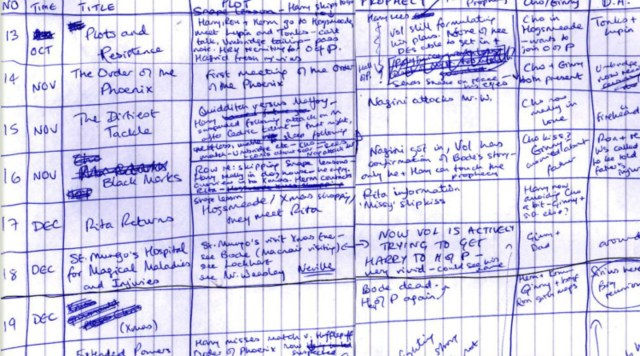How J.K. Rowling Used a Hand Written Spreadsheet to Map out the