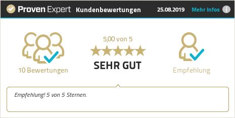 Kundenbewertungen & Erfahrungen zu Sylvia Annett Bräuning. Mehr Infos anzeigen.
