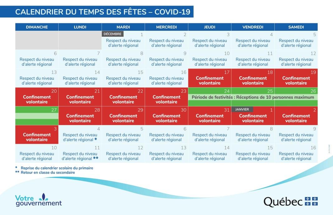 https://i2.wp.com/images.radio-canada.ca/v1/ici-info/perso/calendrier-noel-fetes-2020-2021-gouvernement-quebec.jpeg?w=1068&ssl=1
