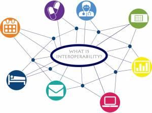 Blockchain: Interoperability