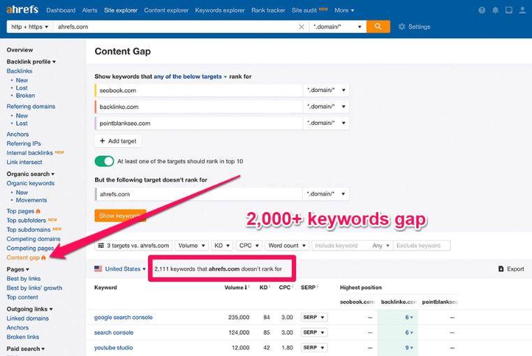Use Ahref SEO tool to find keyword gaps