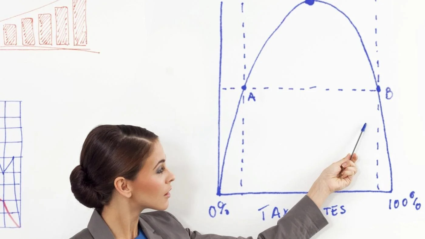 How Do You Graph A Reflection Across The X Axis