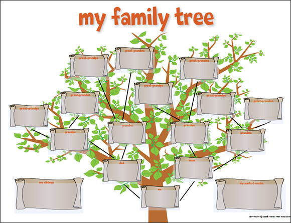 . printable family tree templates for kids pictures reference. family ...