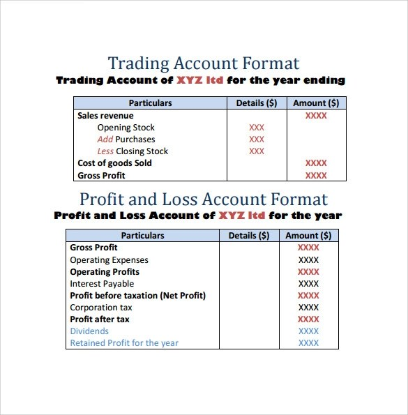 Template Profit And Loss profit and loss statement template save – Profit and Loss Statement Form Free