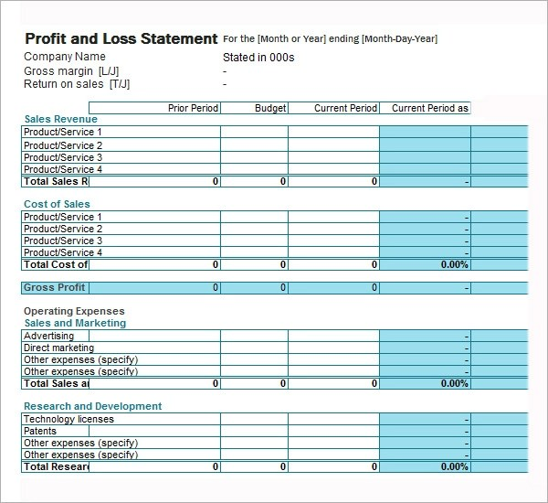 Profit Spreadsheet Template profit and loss statement template – Profit and Loss Spreadsheet Template