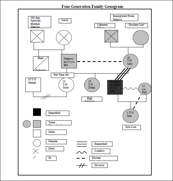 Genogram Template For Word Family Tree Top Reasons
