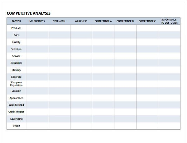 Competitive Analysis Template competitor analysis profile – Example of Competitor Analysis